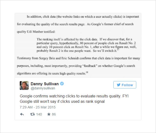ctr google fator posicionamento