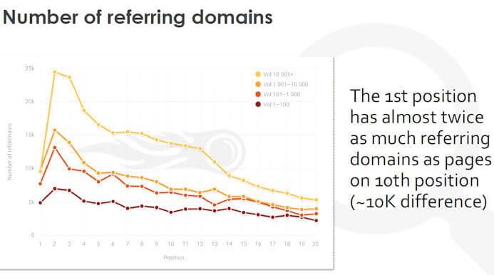 numero-dominios-referencia